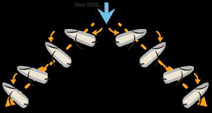 Shéma de la dérive d'un voilier à la cape